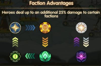 faction advantages