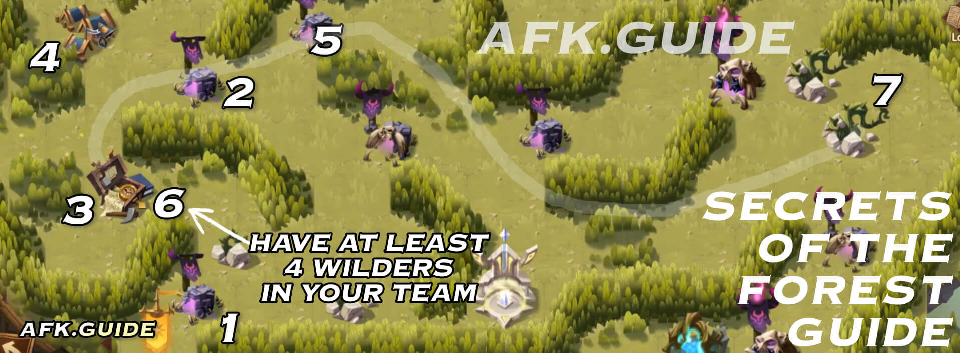 secrets of the forest guide peaks of time afk arena