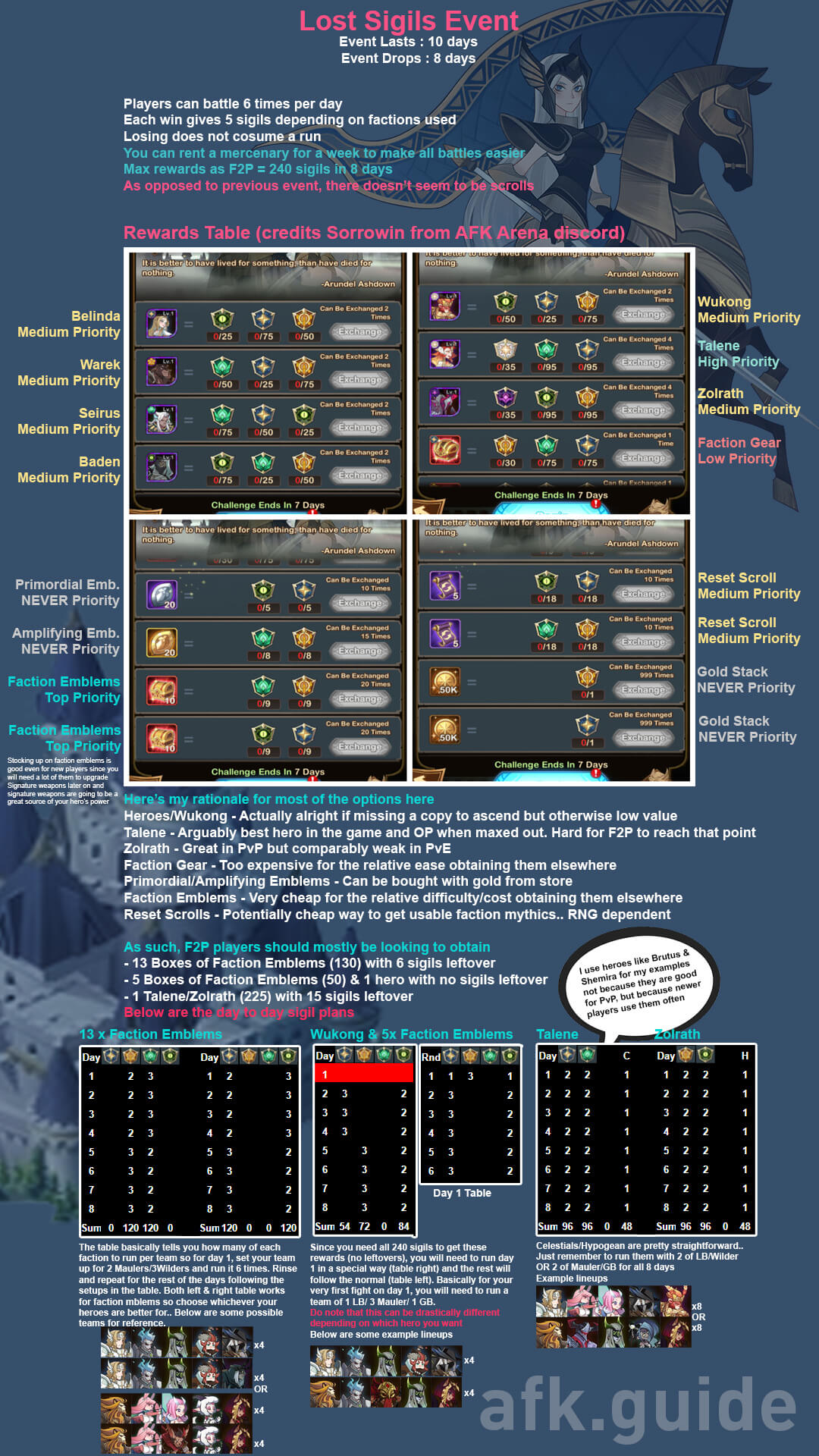 lost sigils guide infographic