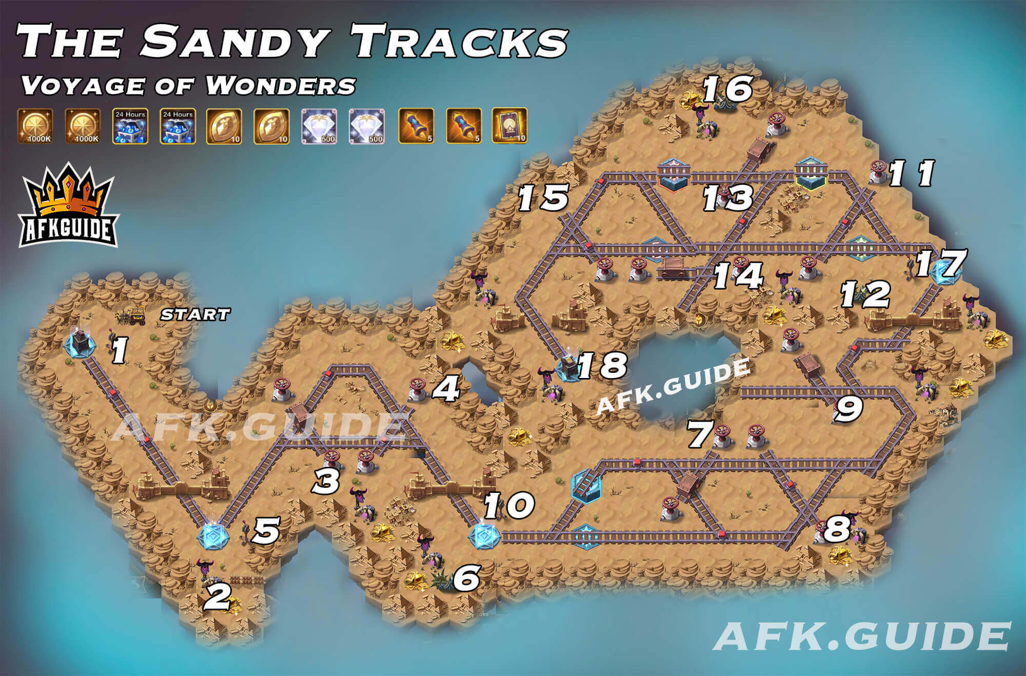 sandy tracks voyage of wonders afk arena