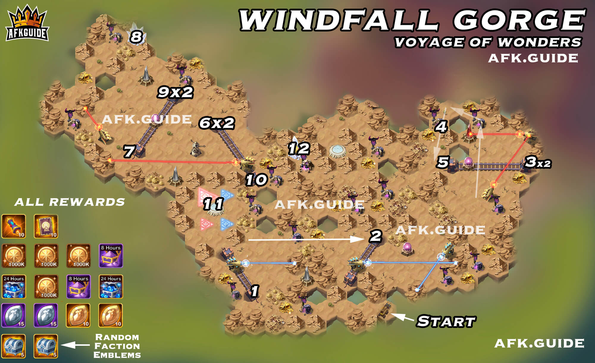 windfall gorge map voyage of wonders afk arena