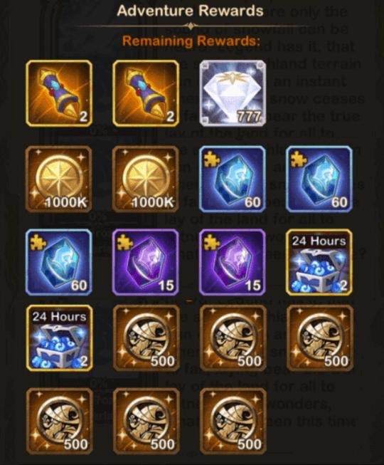 The Frozen Hinterland Rewards