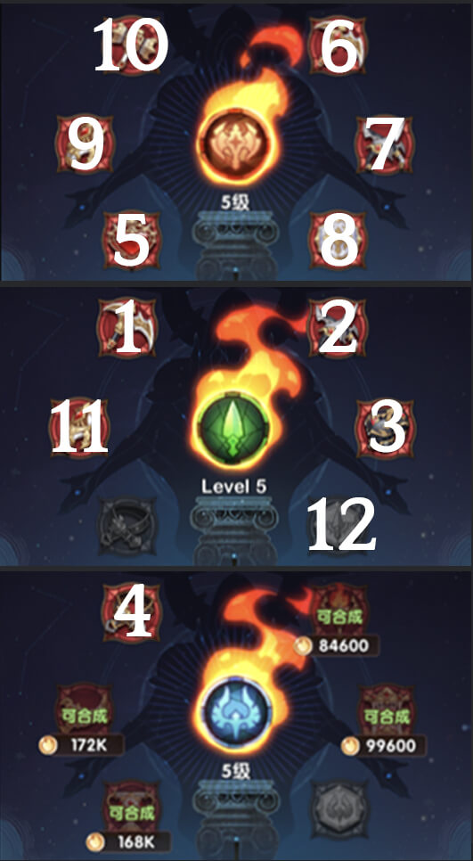 abyssal expedition tier 5 relic priority