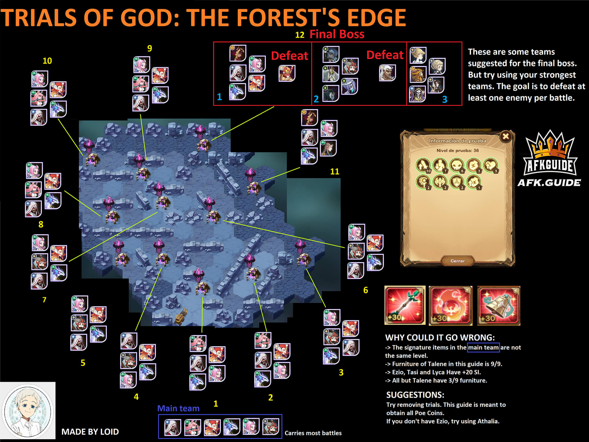 trials of god the forest edge