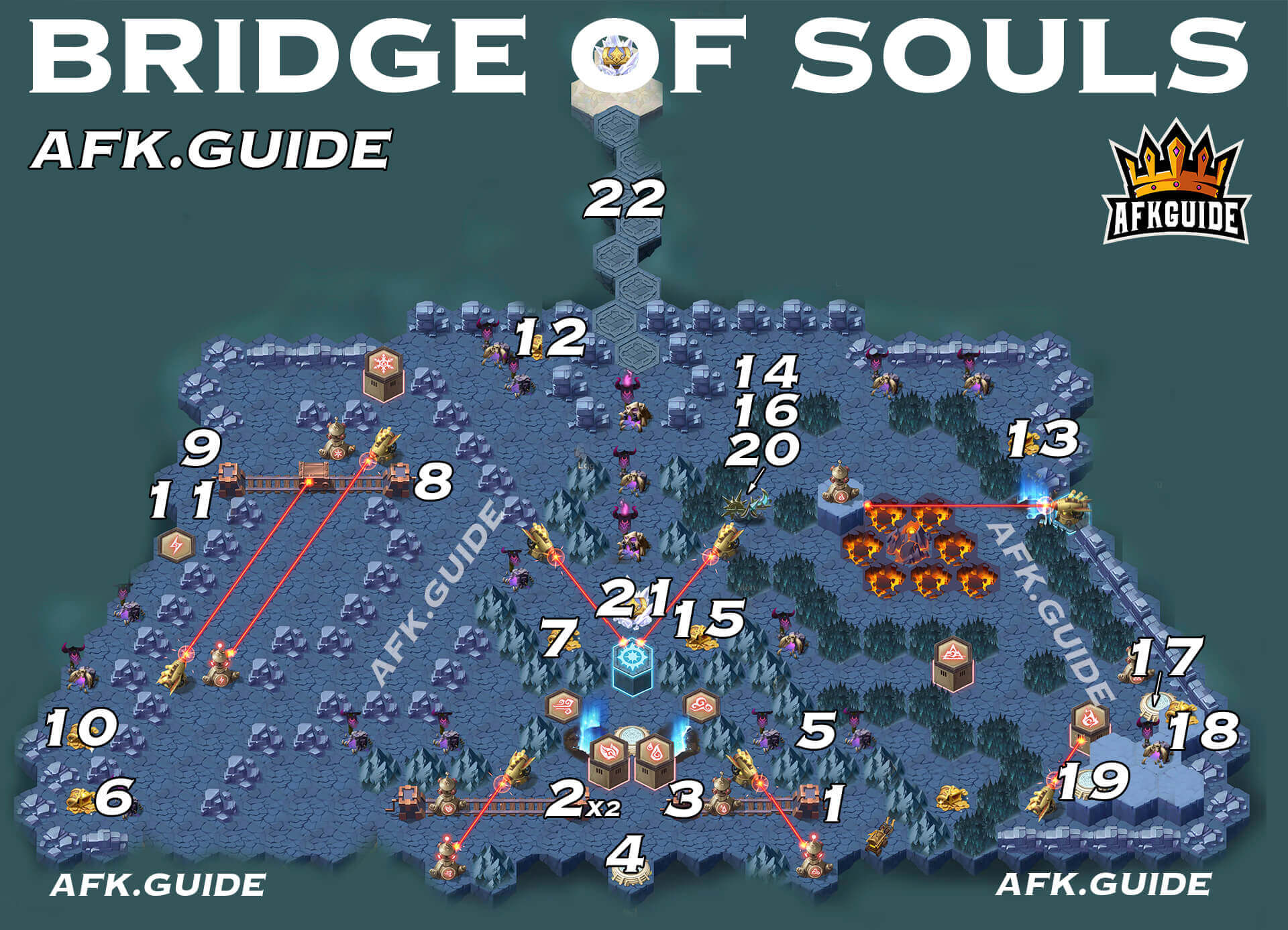 bridge of souls afk arena map guide