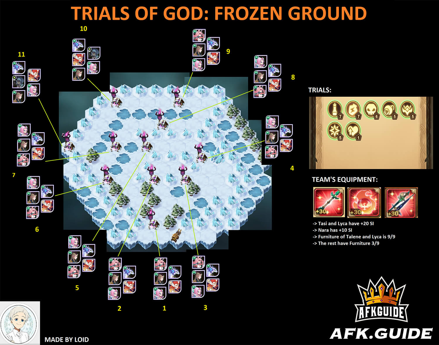 frozen ground trials of god guide