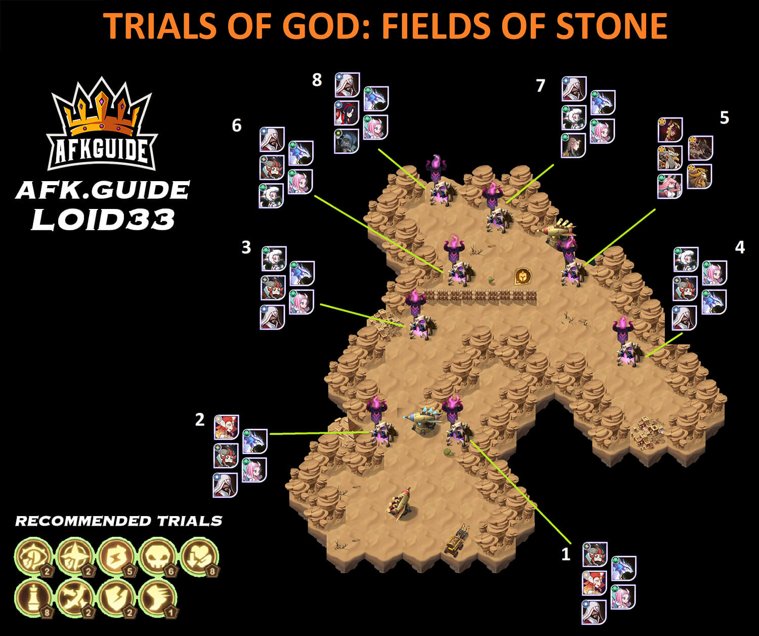 trials of god fields of stone guide