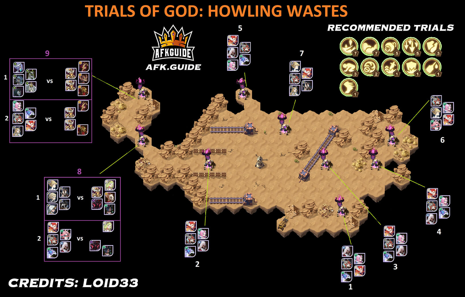 trials of god howling wastes