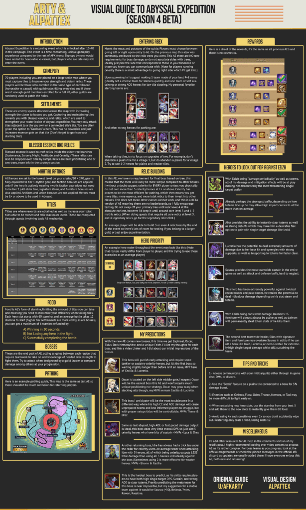 abyssal expedition infographic (1)