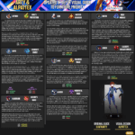 afk arena furniture infographic 8