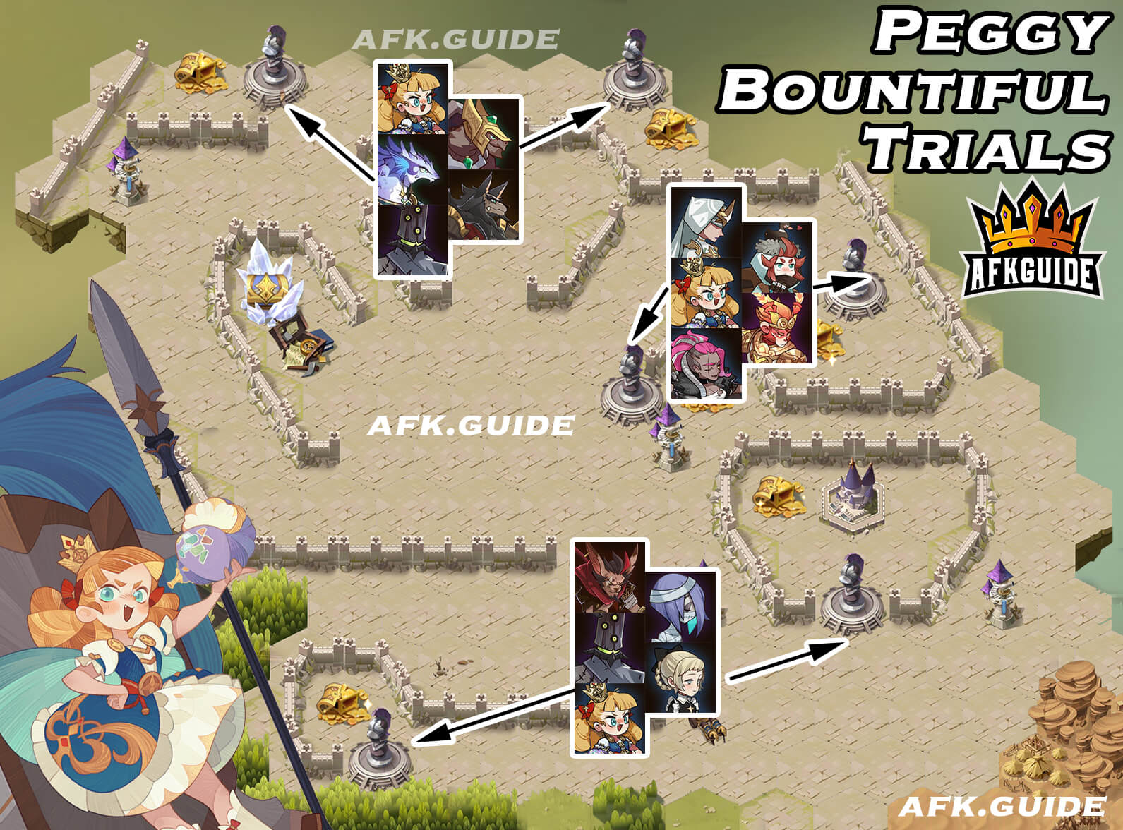 peggy bountiful trial guide