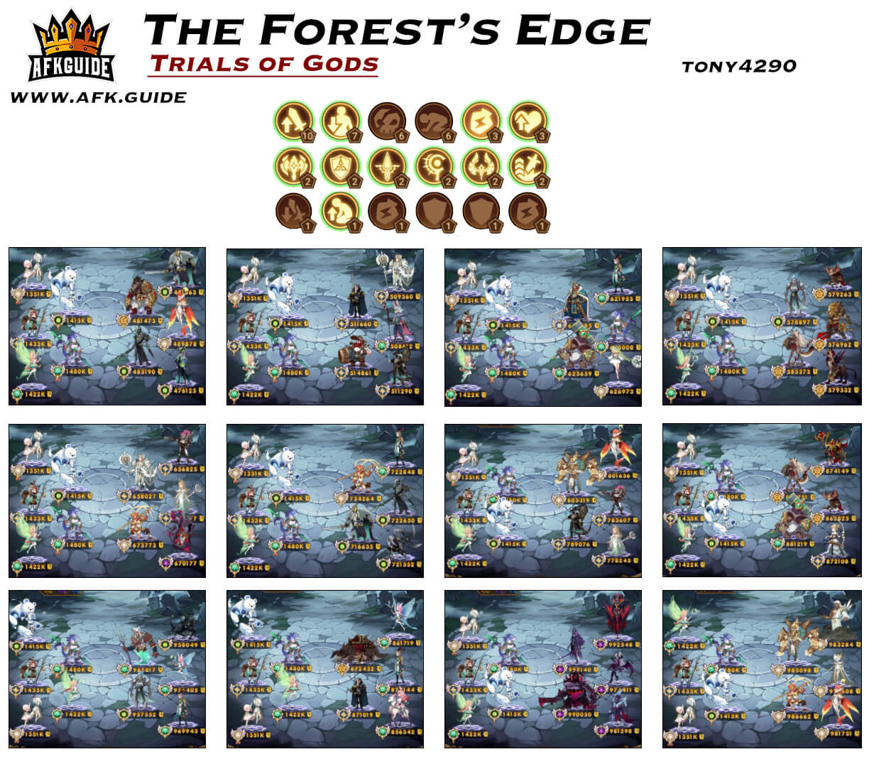 The Forests Edge Trials of God