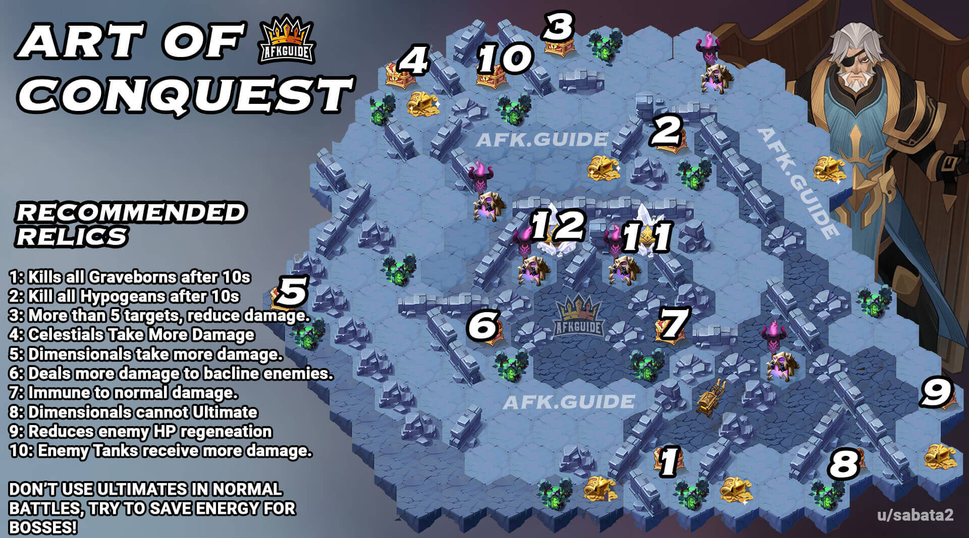 art of conquest map afk arena