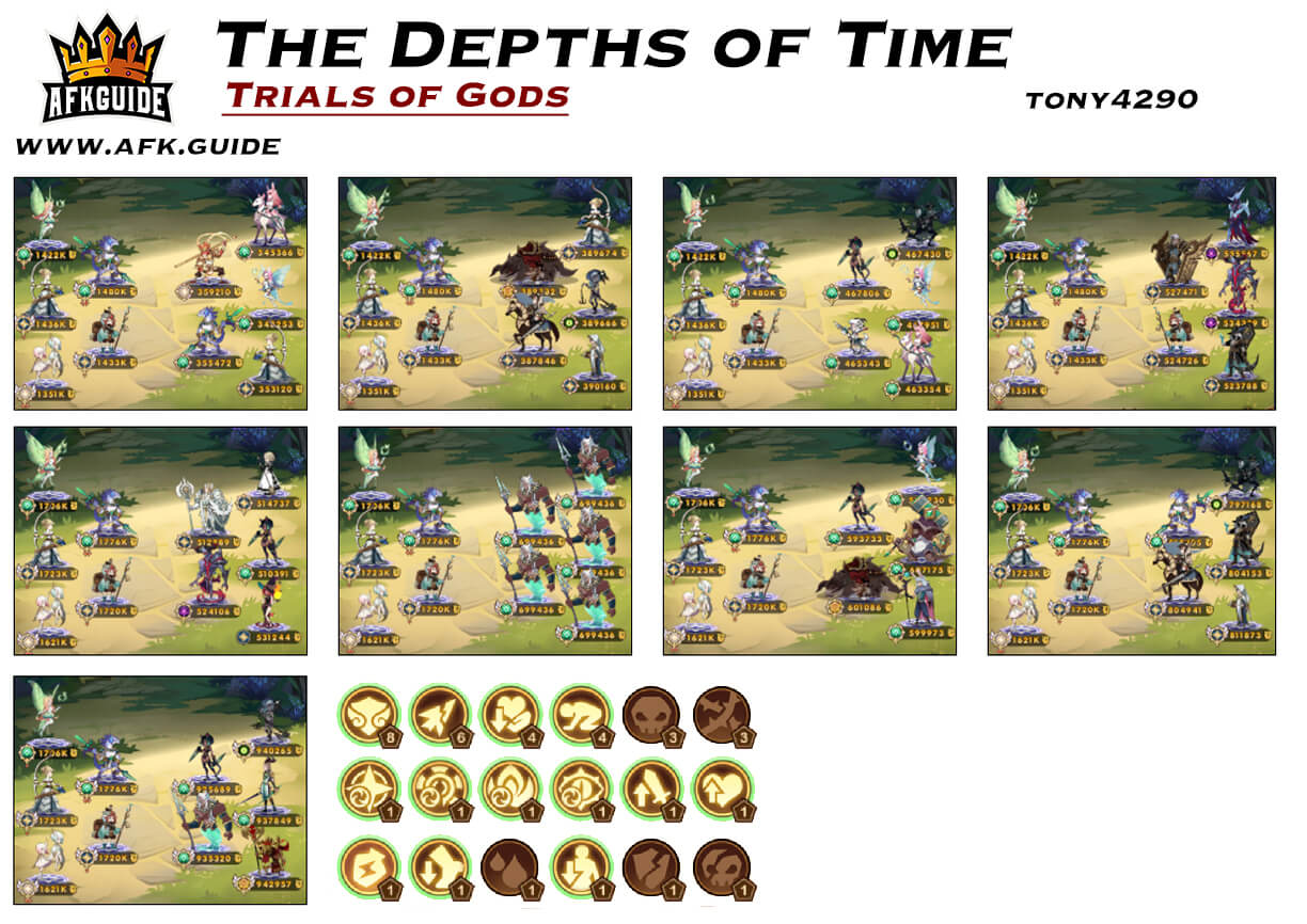 the depths of time trials of god