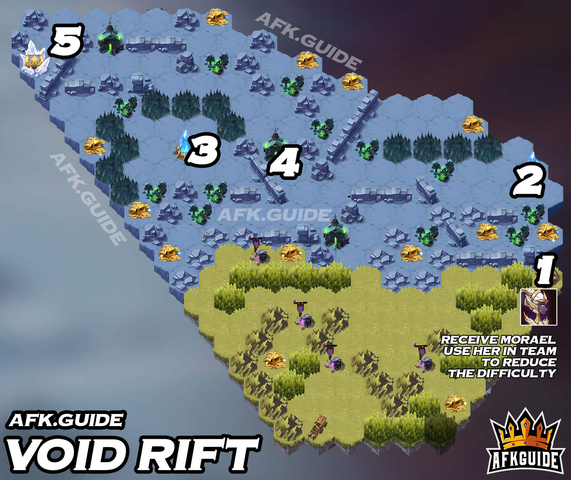 void rift map afk arena