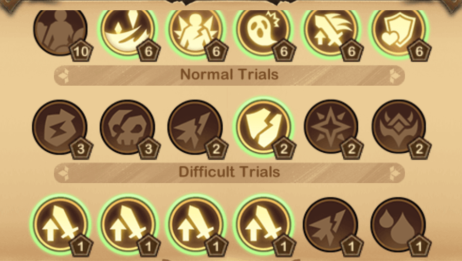 Windfall Gorge Recommended Trials